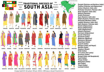 Traditional Dresses of South Asia by ArsalanKhanArtist
