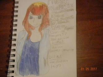 Meet the Artist Zreoice1 by Zeroice1