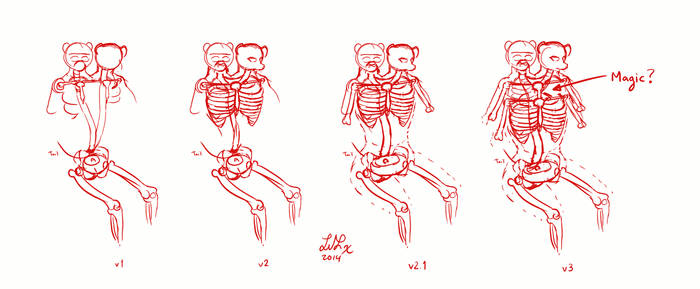 Anatomy of a Two-Headed Four-Armed Fur by WebsterLeone