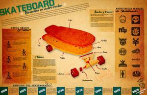 Skateboard Infographic by Hirok-A