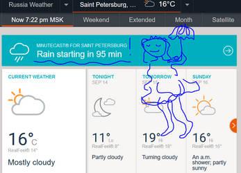 Rain Forecast by Leiika