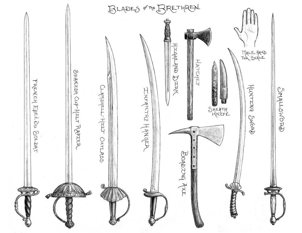 Blades of the Brethren by Manveruon