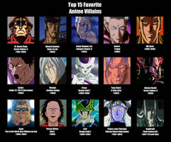 Top 15 Favorite Anime Villains by MDTartist83