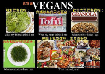 What you think with VEGAN by Doll1988