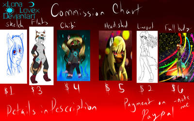 Commission Chart by ViolentJade