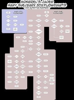 Mongrel's Jaded Flowcharts by mongrelmarie
