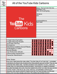 Animated Atrocities #6: The YouTube Kids Cartoons by SuperBlueGuy