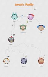 Animal's Avatar by rachel1009