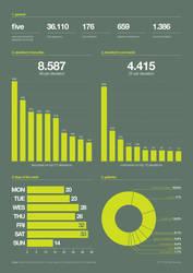 deviantArt infographic by hiugo