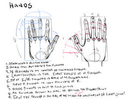 How to Draw Hands! by THEJETTYJETSHOW
