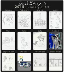 2015 Art Summary by DuskBrony