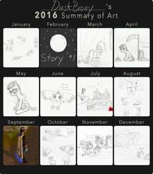 2016 Art Summary by DuskBrony