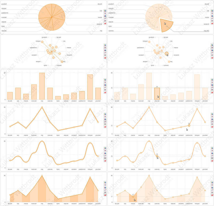 ParanoyaCMS - Graphs by lw-winetou