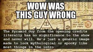 Wrong! by doodledawnfreak