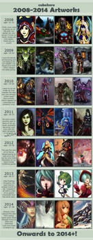 MEME: 2008-2014 by cubehero