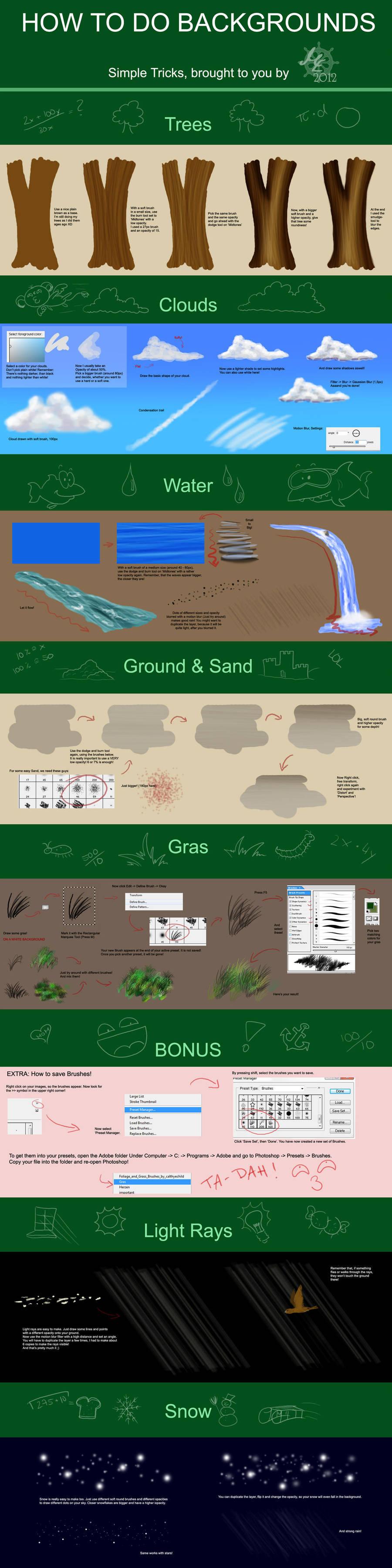 Background Tutorial by Pestdoktor