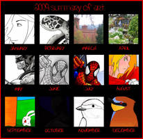 2009 Art Summary Meme by skoppio