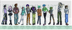(outdated) Demo Height Chart by Shinkami