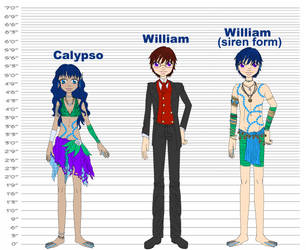 The Heart of the Sea - Character Designs by Cassie-Drey