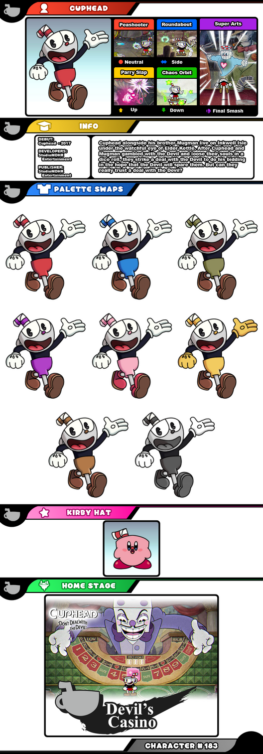 Newcomer Cuphead By Evilwaluigi On Deviantart