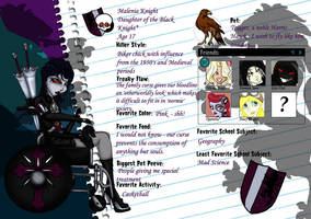 Melania Knight Bio Sheet by Black-Ice-Gryphon