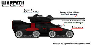 PS Concepts Warpath Heavy Tank by hansime