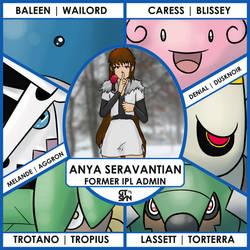 NPC - Anya by reverseg