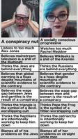 Conspiracy Nuts vs. Neo-Progressives by Phracker