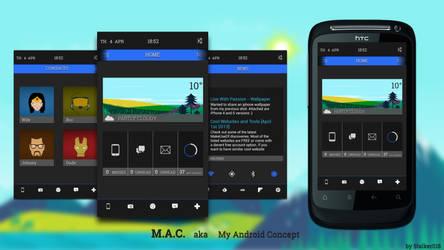M.A.C. by stalker018