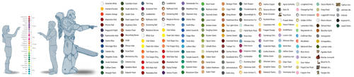 What colours men, women and Astartes see by LycanthropyJohn