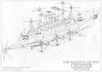 HMAS Conqueror by Morhain-Stef