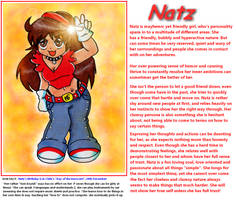 OC Profile-Natz by NatSilva