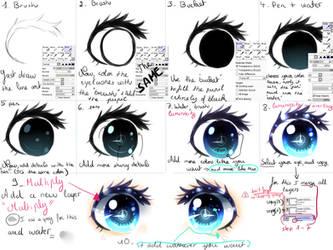 Eyes tutorial by Kirimimi