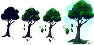 Draw Tree by SwordwaltzWORKS