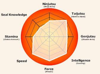 Osamu Banin Stat Chart by OnikisuWasuremono