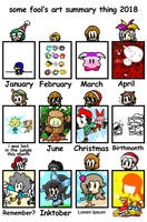 2018 Summary of Art by SomeFoolFP