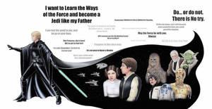 Star Wars - The Light Side by DenaeFrazierStudios