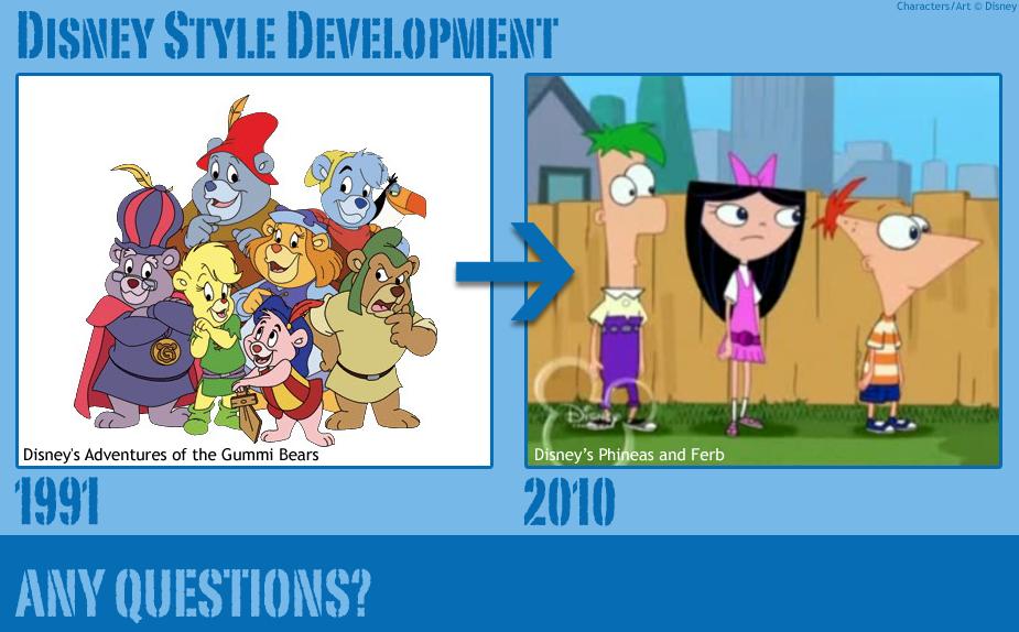 Disney Style Development by thazumi