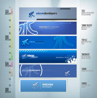 Micron Developers by macduy