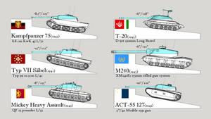 Tank Depression/Elevation - Late War Heavy Tanks by TheoComm