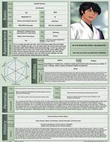 Ibaraki Chatora (Self-Insert MHA Character) by JokuSSJ