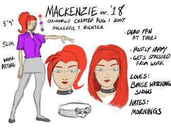 Know the cast part 1 Mackenzie by Ninjasmacks