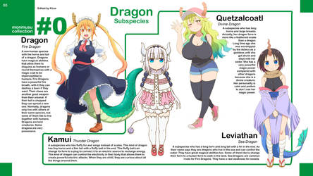 Dragon Maid Subspecies by Kirbmaster
