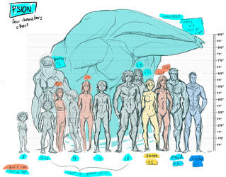 (another) character height chart by SilverMender