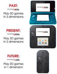 Nintendo Business Model by Julianrocks