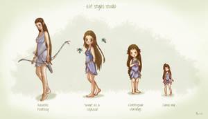 Elf styles Study by Eamanelf