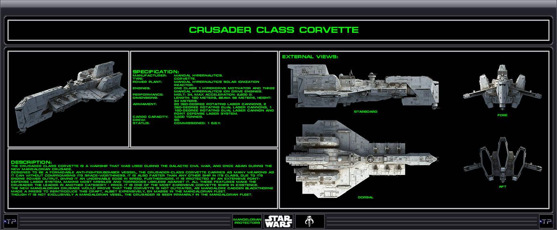 Crusader Class Corvette by IanKeenanArts on DeviantArt