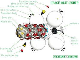 Space Battleship 2 by CUTANGUS
