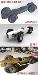 FROM CONCEPT TO REAL THING by CUTANGUS