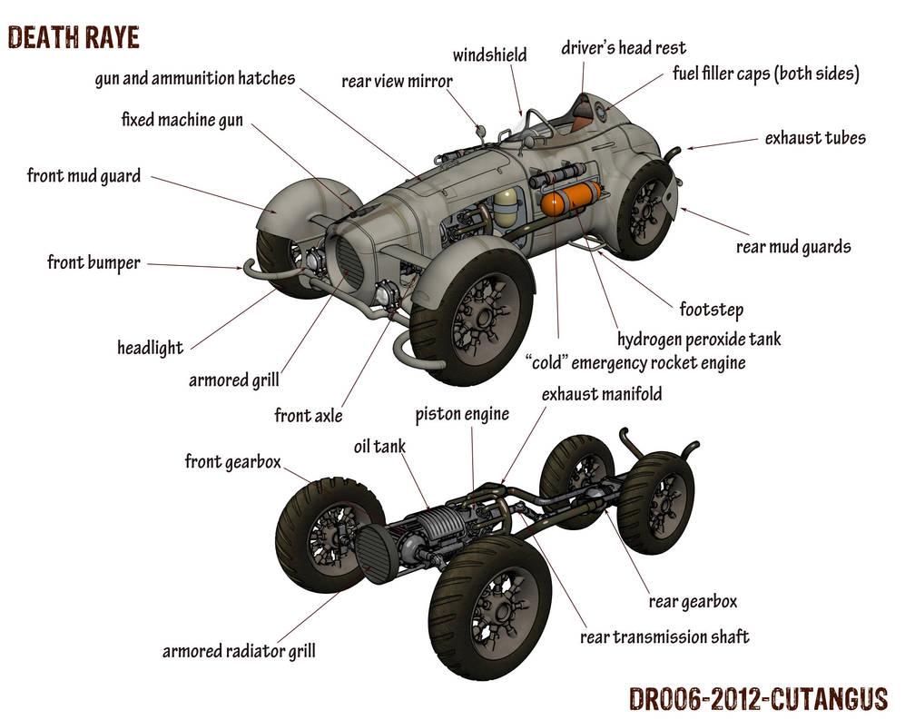 Death-Raye's Car explained by CUTANGUS